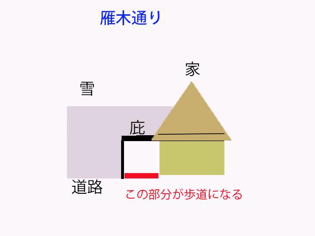 雁木通りイメージ図