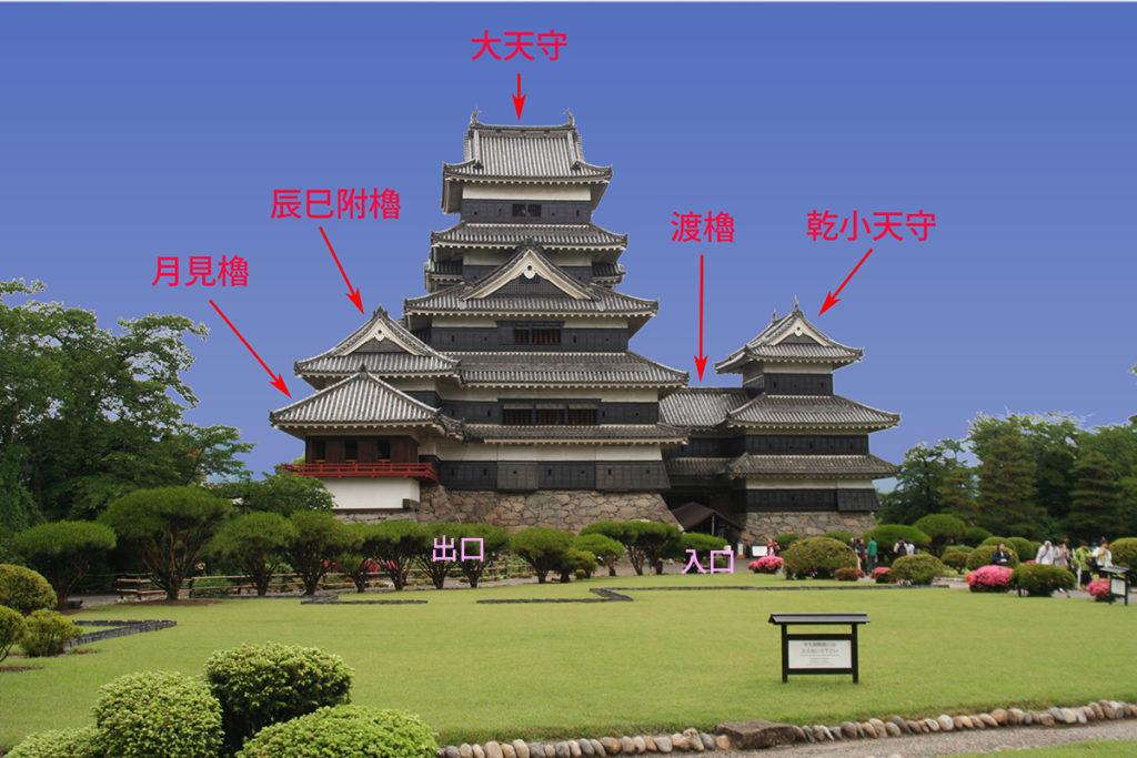 松本城 建物解説