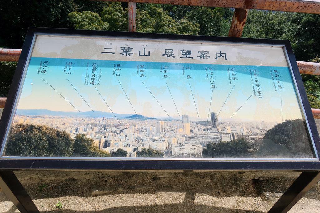 二葉山展望案内板